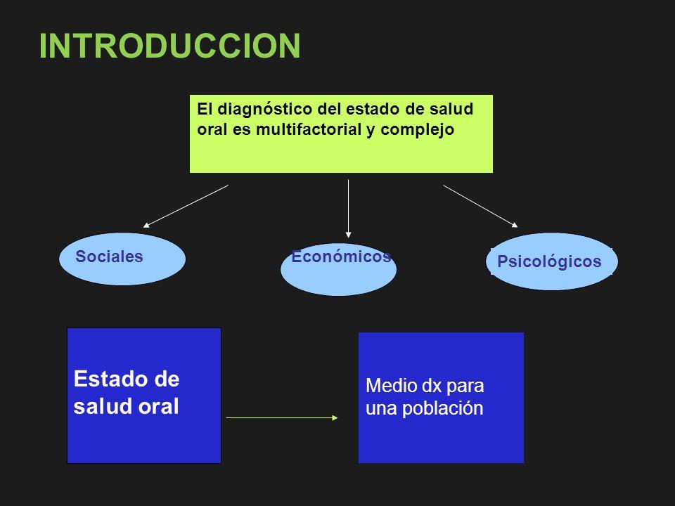 INTRODUCCION Estado de salud oral Medio dx para una población