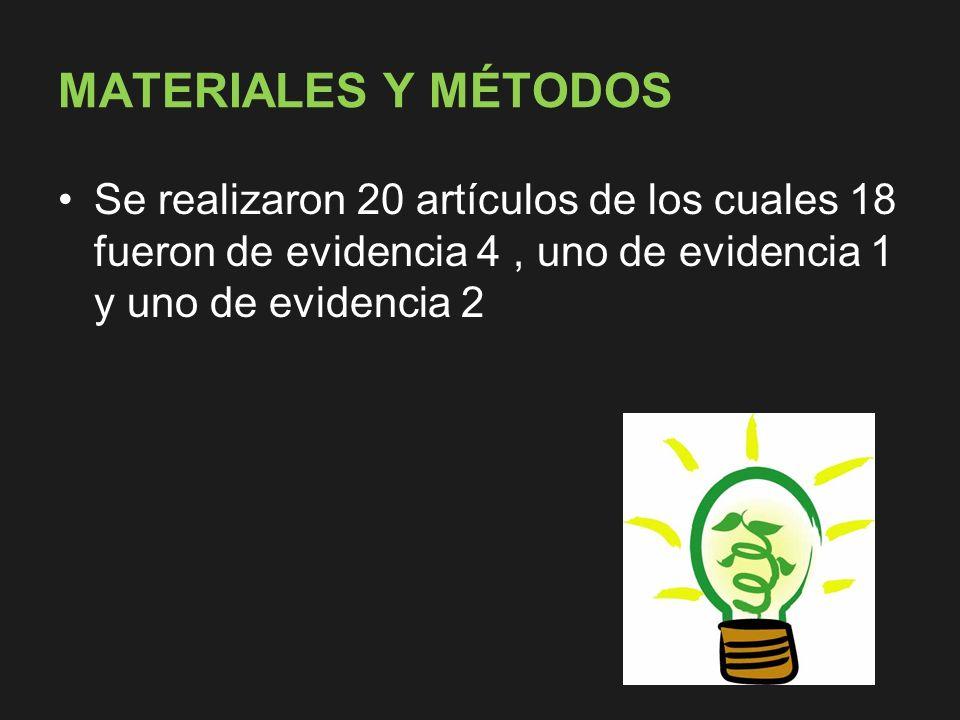 MATERIALES Y MÉTODOS Se realizaron 20 artículos de los cuales 18 fueron de evidencia 4 , uno de evidencia 1 y uno de evidencia 2.