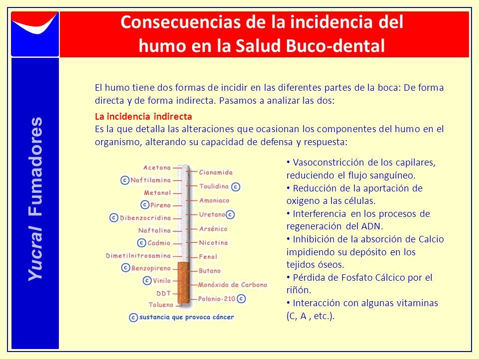 Consecuencias de la incidencia del humo en la Salud Buco-dental