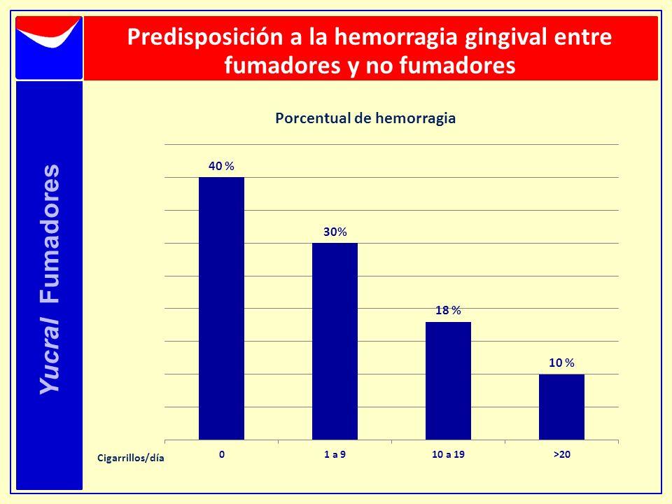 Predisposición a la hemorragia gingival entre fumadores y no fumadores
