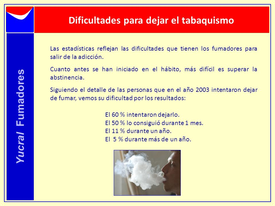 Dificultades para dejar el tabaquismo