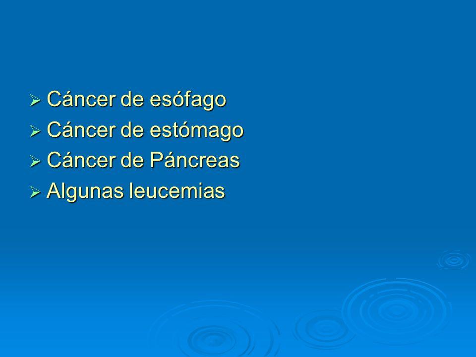 Cáncer de esófago Cáncer de estómago Cáncer de Páncreas Algunas leucemias