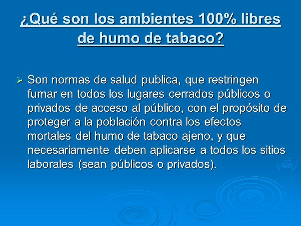 ¿Qué son los ambientes 100% libres de humo de tabaco