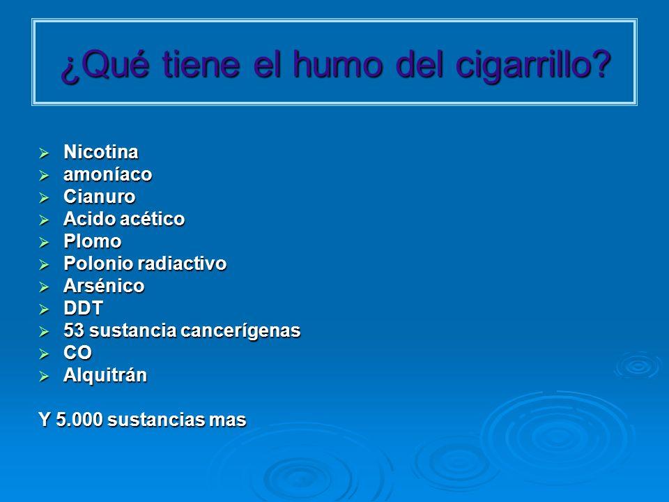 ¿Qué tiene el humo del cigarrillo