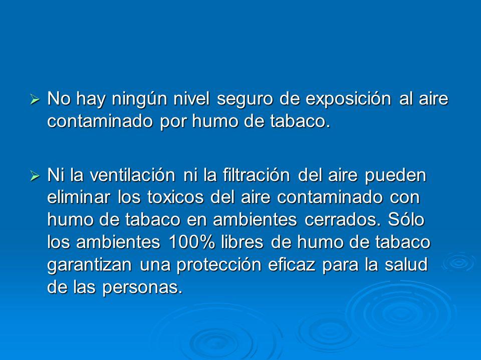 No hay ningún nivel seguro de exposición al aire contaminado por humo de tabaco.