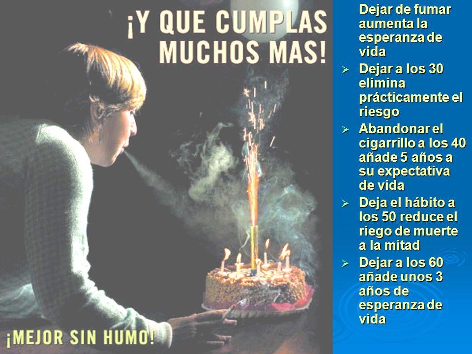 Dejar de fumar aumenta la esperanza de vida