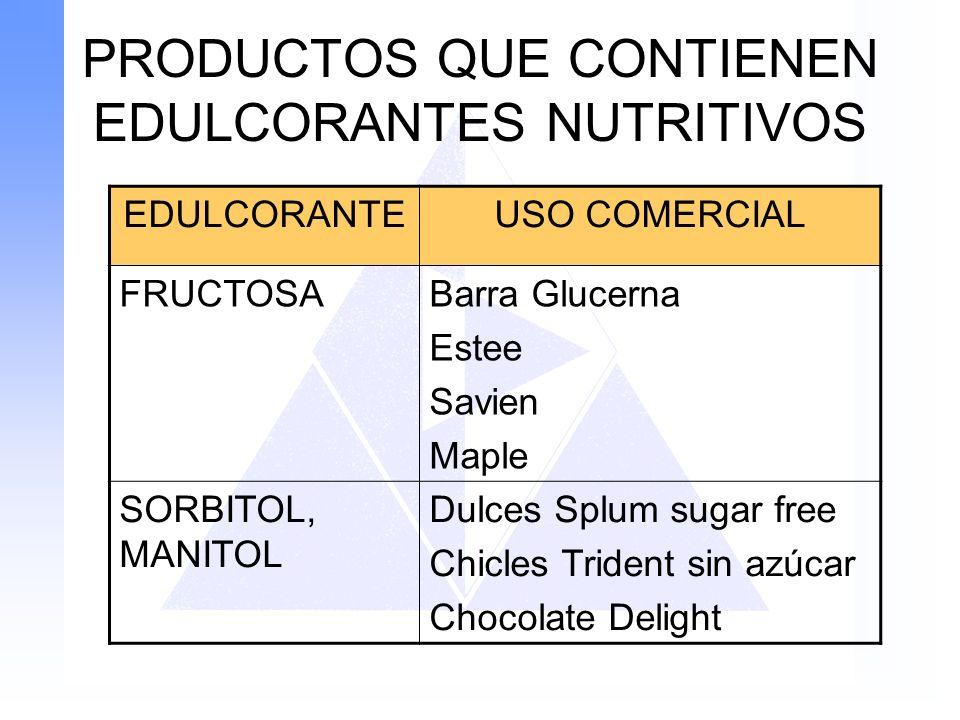 PRODUCTOS QUE CONTIENEN EDULCORANTES NUTRITIVOS