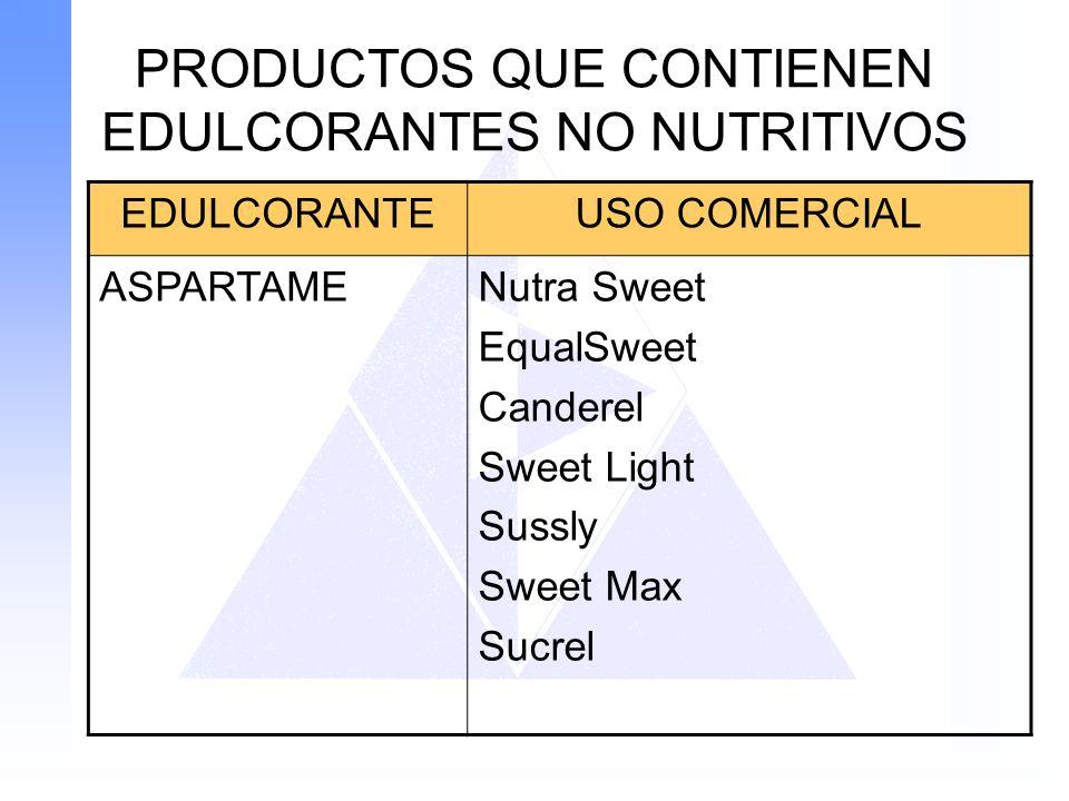 PRODUCTOS QUE CONTIENEN EDULCORANTES NO NUTRITIVOS