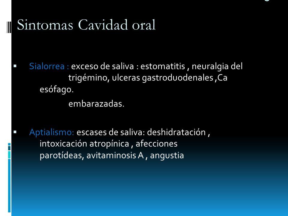 Sintomas Cavidad oral e