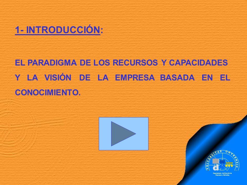 . m d e 1- INTRODUCCIÓN: EL PARADIGMA DE LOS RECURSOS Y CAPACIDADES