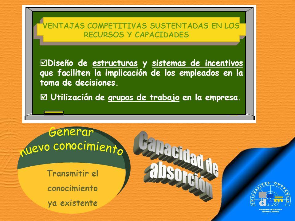 VENTAJAS COMPETITIVAS SUSTENTADAS EN LOS RECURSOS Y CAPACIDADES