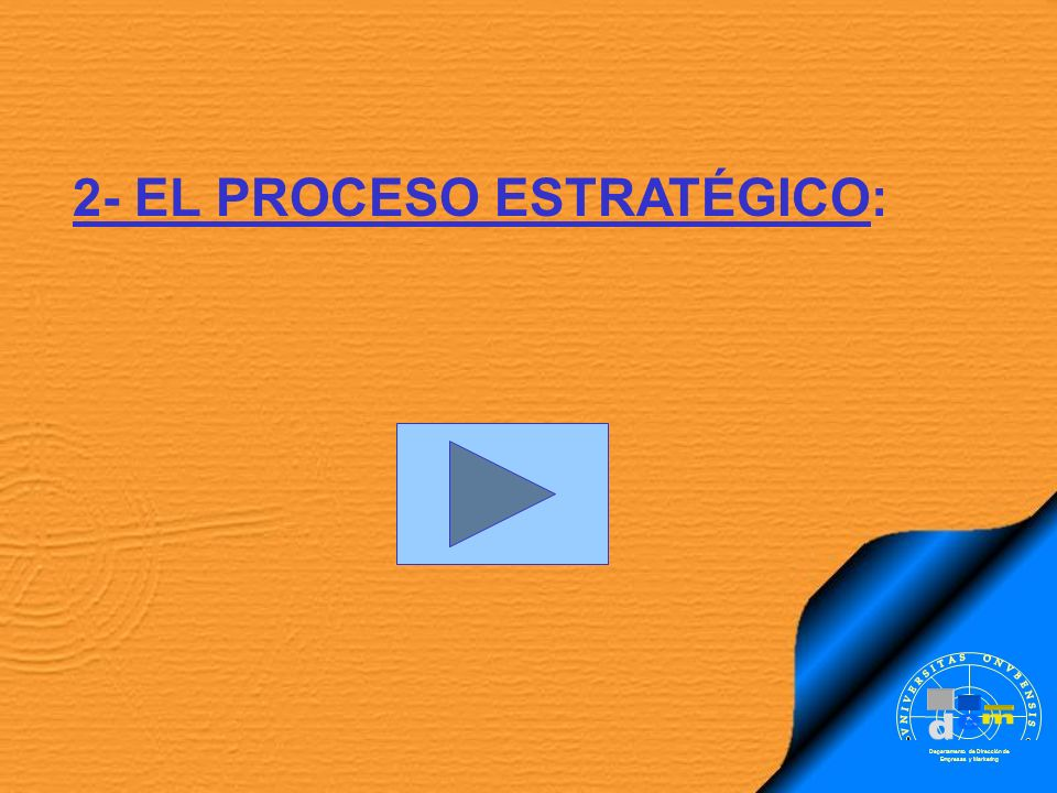 2- EL PROCESO ESTRATÉGICO: