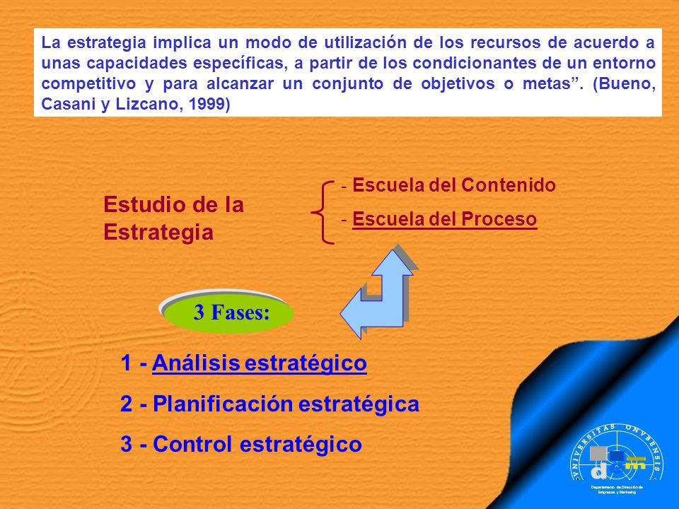 . m d e Estudio de la Estrategia 3 Fases: 1 - Análisis estratégico