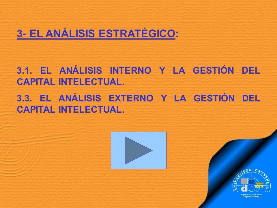 . m d e 3- EL ANÁLISIS ESTRATÉGICO: