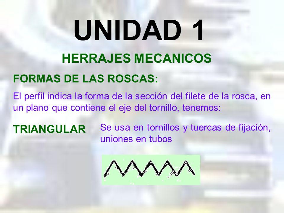 UNIDAD 1 HERRAJES MECANICOS FORMAS DE LAS ROSCAS: TRIANGULAR