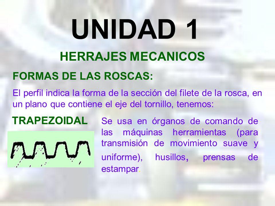 UNIDAD 1 HERRAJES MECANICOS FORMAS DE LAS ROSCAS: TRAPEZOIDAL