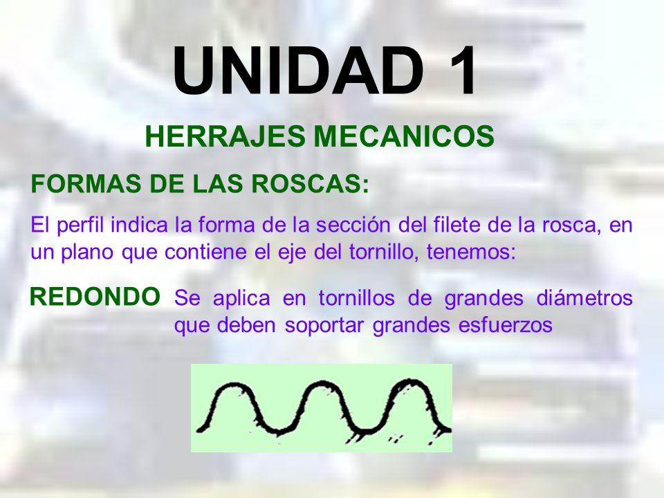 UNIDAD 1 HERRAJES MECANICOS FORMAS DE LAS ROSCAS: REDONDO