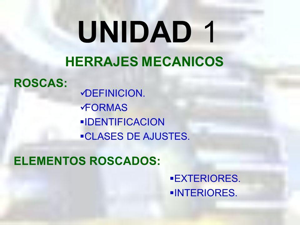 UNIDAD 1 HERRAJES MECANICOS ROSCAS: ELEMENTOS ROSCADOS: DEFINICION.