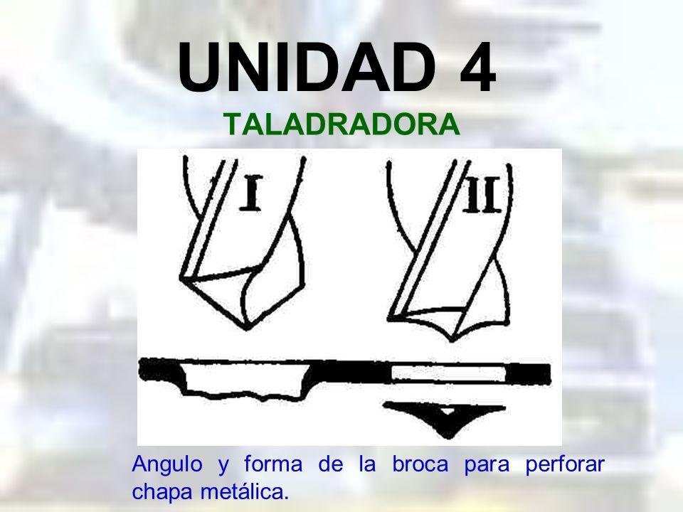 UNIDAD 4 TALADRADORA Angulo y forma de la broca para perforar chapa metálica.