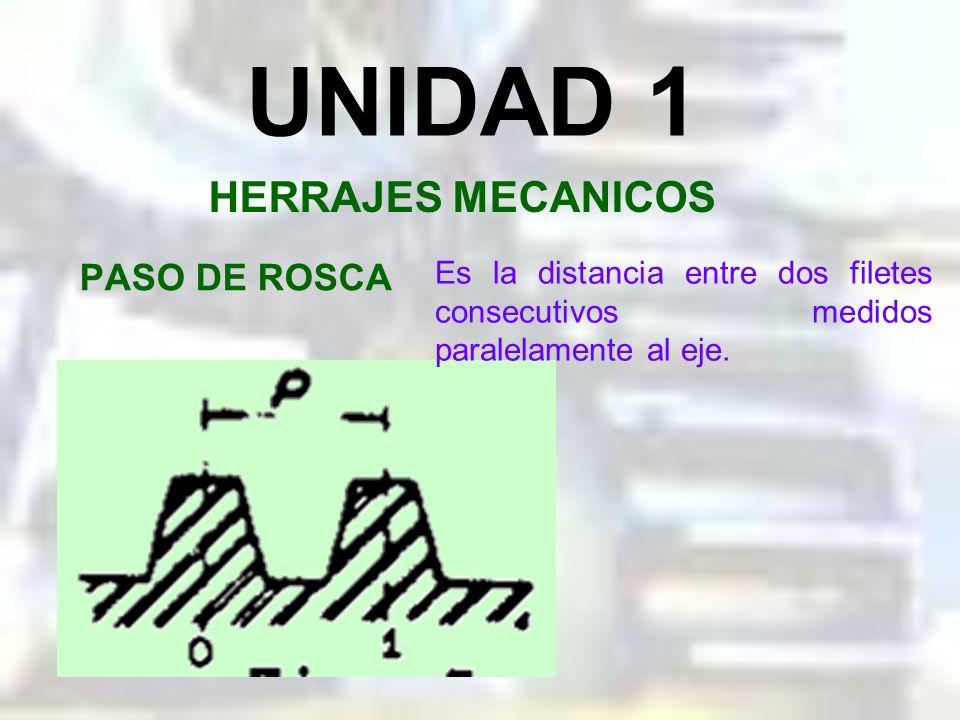 UNIDAD 1 HERRAJES MECANICOS PASO DE ROSCA