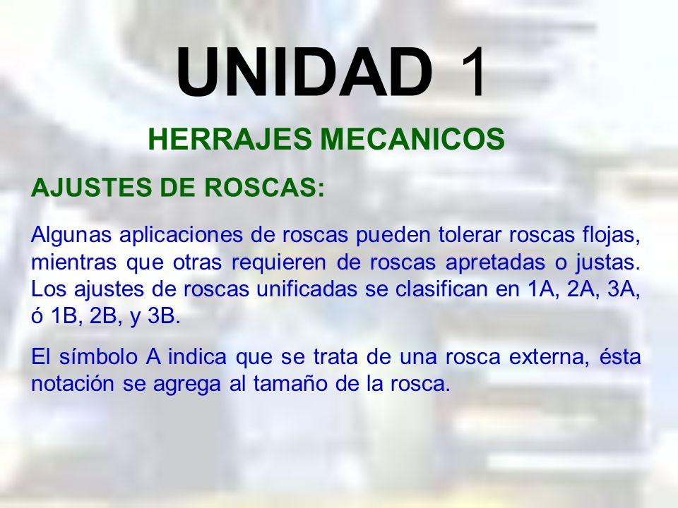 UNIDAD 1 HERRAJES MECANICOS AJUSTES DE ROSCAS:
