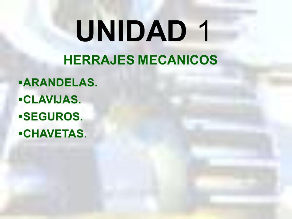 UNIDAD 1 HERRAJES MECANICOS ARANDELAS. CLAVIJAS. SEGUROS. CHAVETAS.