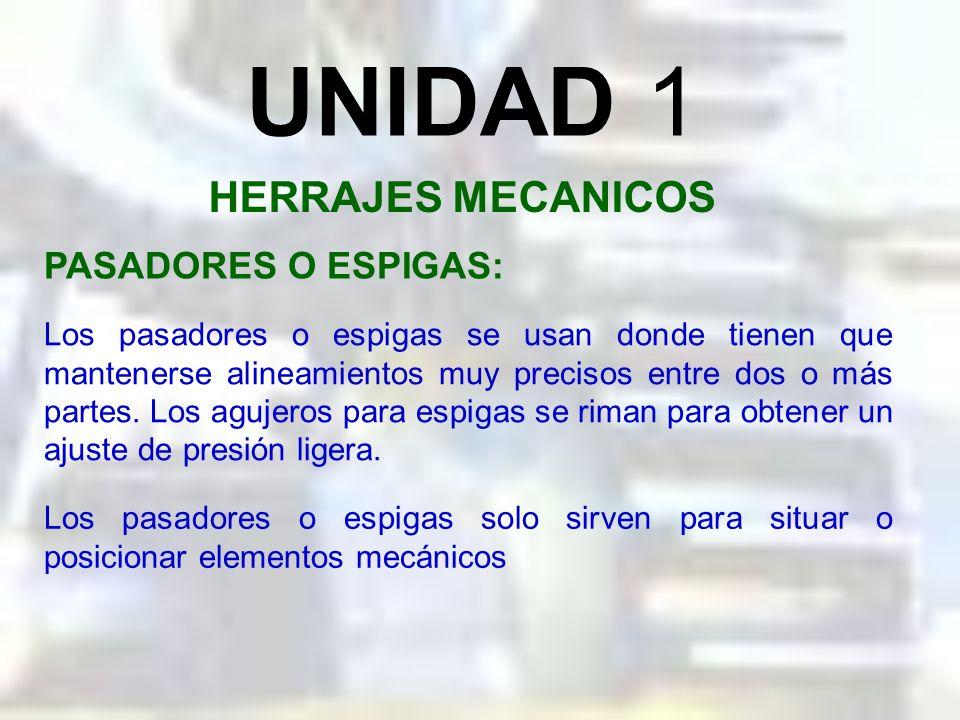 UNIDAD 1 HERRAJES MECANICOS PASADORES O ESPIGAS: