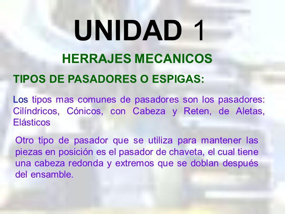 UNIDAD 1 HERRAJES MECANICOS TIPOS DE PASADORES O ESPIGAS:
