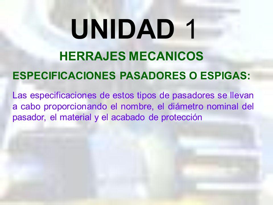 UNIDAD 1 HERRAJES MECANICOS ESPECIFICACIONES PASADORES O ESPIGAS: