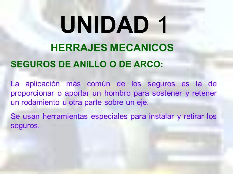 UNIDAD 1 HERRAJES MECANICOS SEGUROS DE ANILLO O DE ARCO: