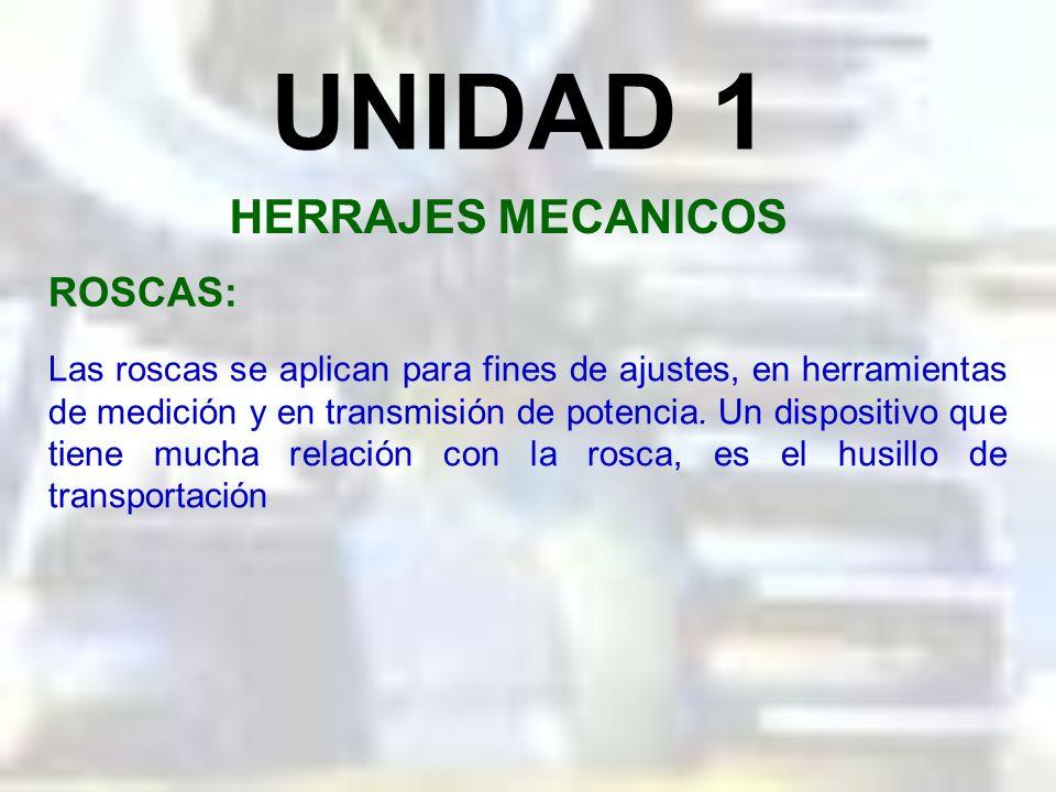 UNIDAD 1 HERRAJES MECANICOS ROSCAS: