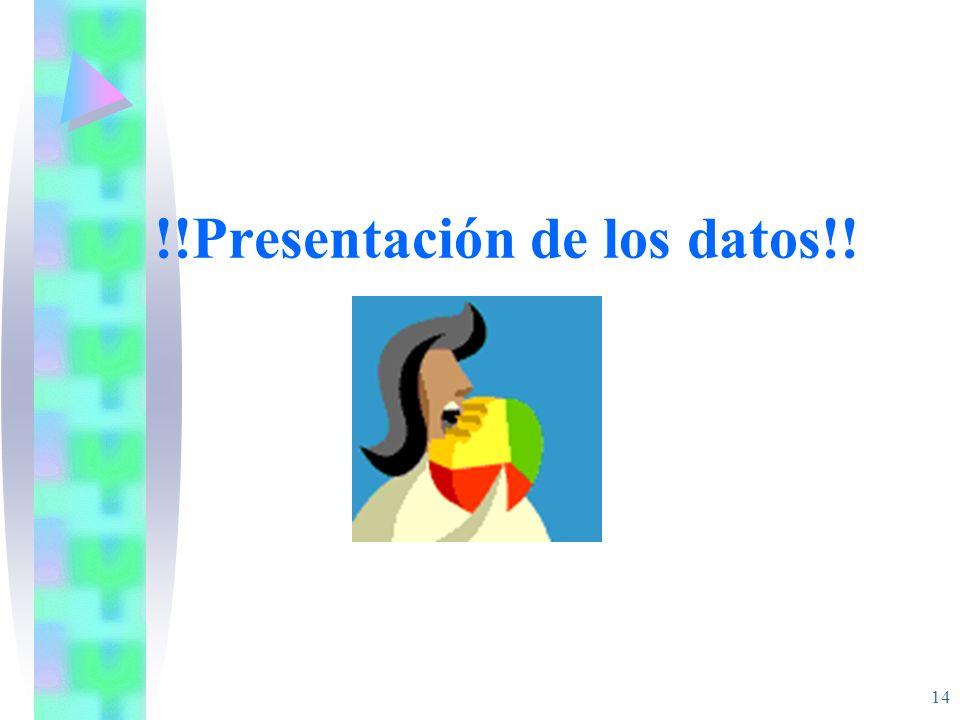 !!Presentación de los datos!!