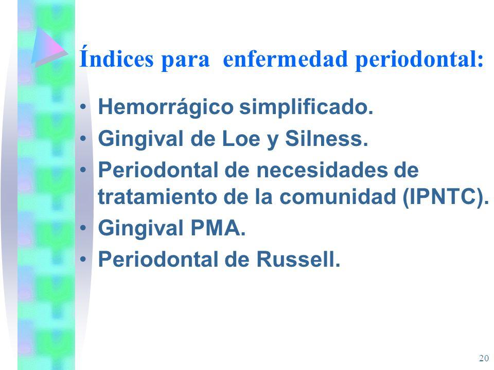 Índices para enfermedad periodontal: