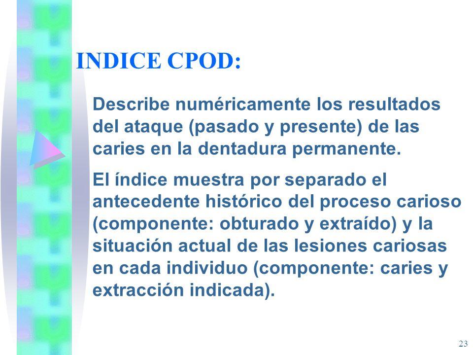 INDICE CPOD: Describe numéricamente los resultados del ataque (pasado y presente) de las caries en la dentadura permanente.