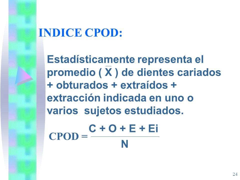INDICE CPOD: