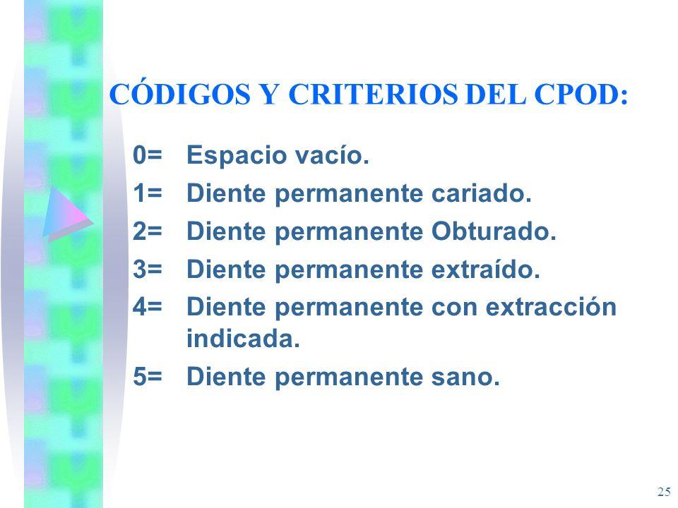CÓDIGOS Y CRITERIOS DEL CPOD:
