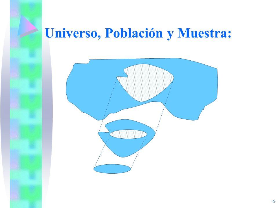 Universo, Población y Muestra: