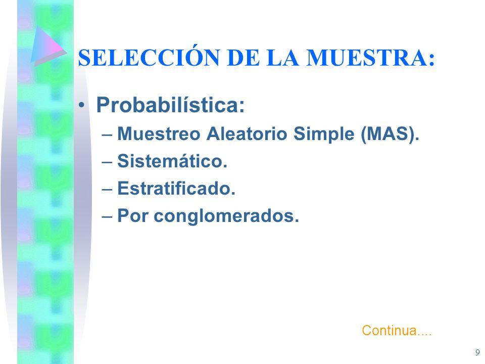 SELECCIÓN DE LA MUESTRA: