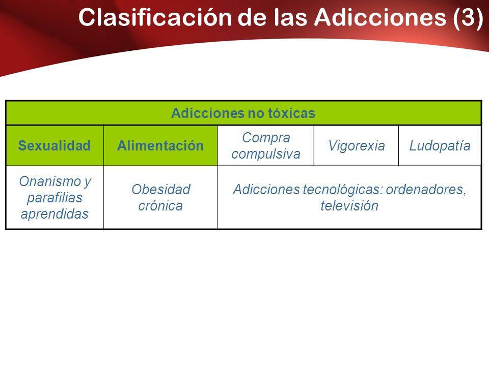 Clasificación de las Adicciones (3)