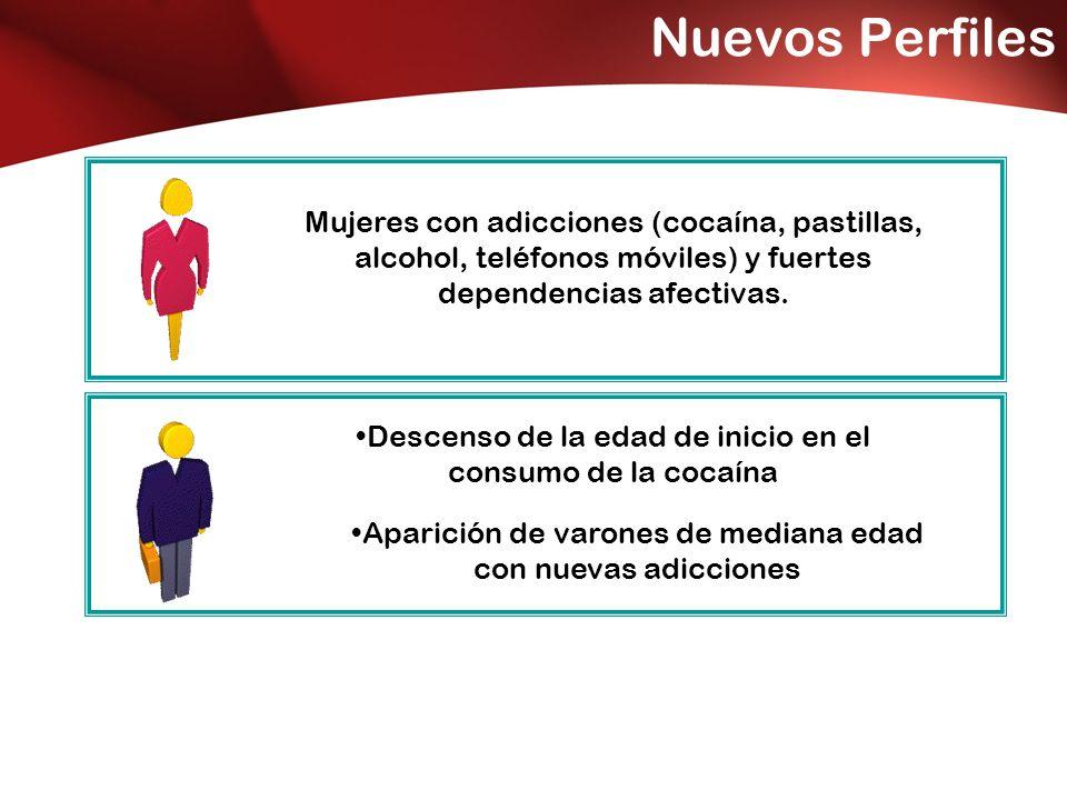Nuevos Perfiles Mujeres con adicciones (cocaína, pastillas,