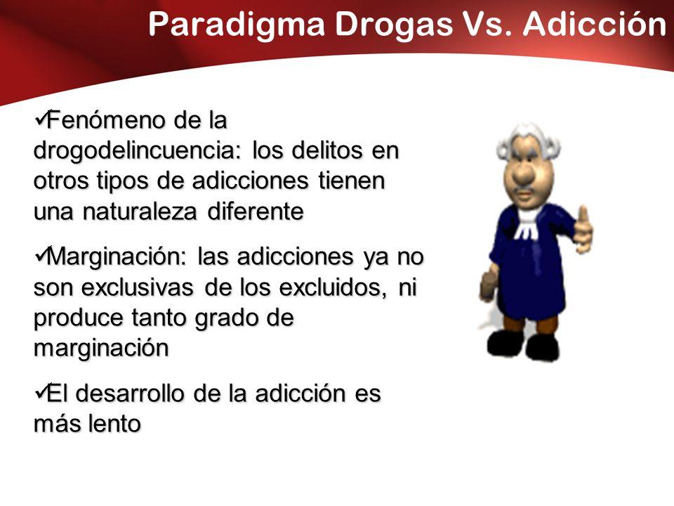 Paradigma Drogas Vs. Adicción