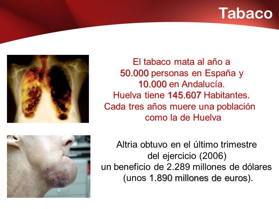 Tabaco El tabaco mata al año a 50.000 personas en España y