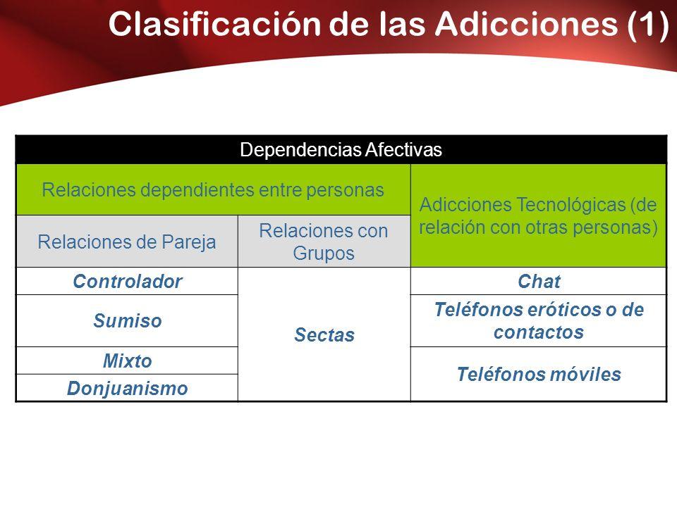 Clasificación de las Adicciones (1)