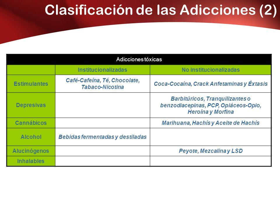 Clasificación de las Adicciones (2)