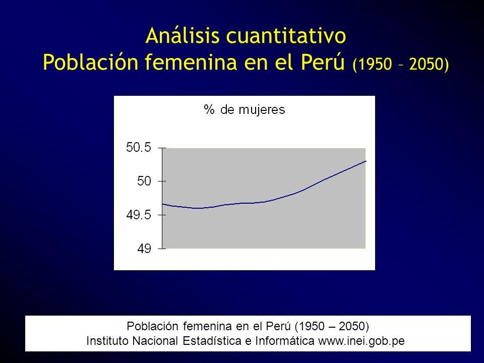 Análisis cuantitativo Población femenina en el Perú (1950 – 2050)