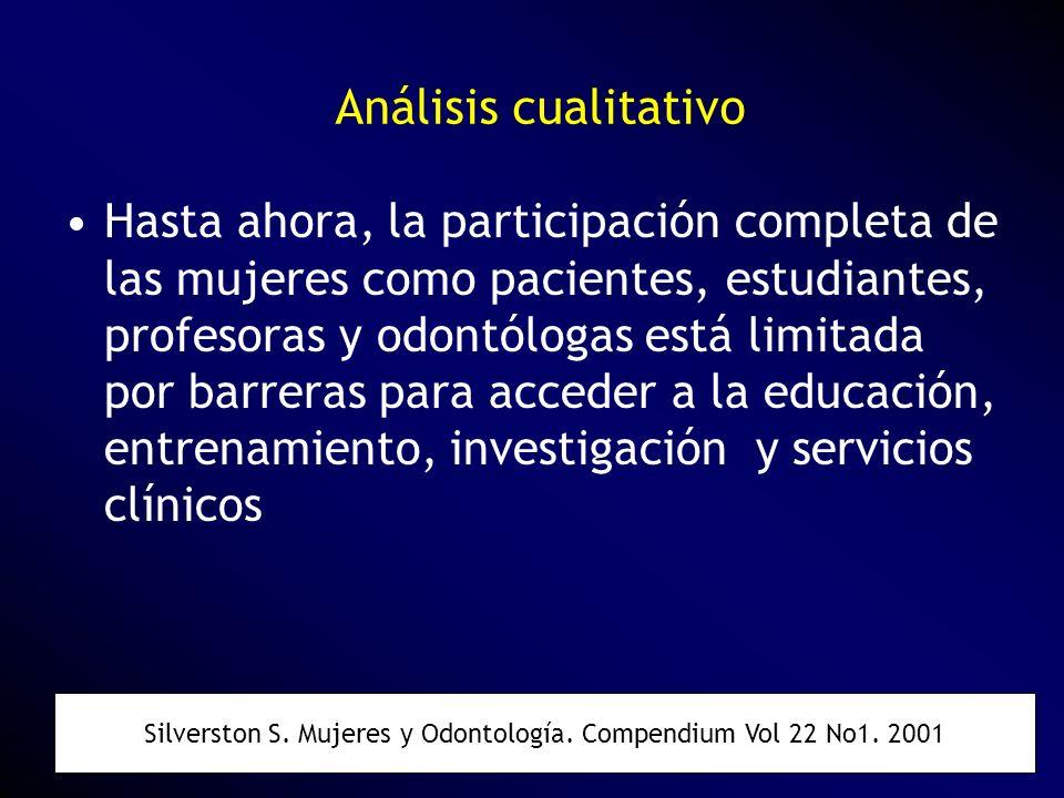 Silverston S. Mujeres y Odontología. Compendium Vol 22 No1. 2001