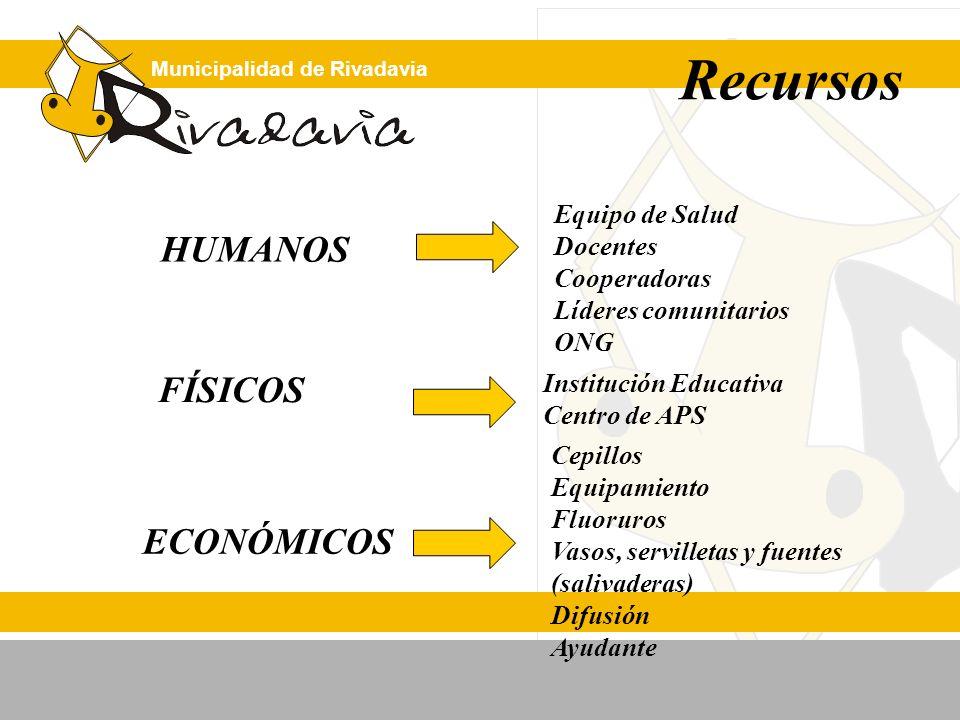 Recursos HUMANOS FÍSICOS ECONÓMICOS Municipalidad de Rivadavia