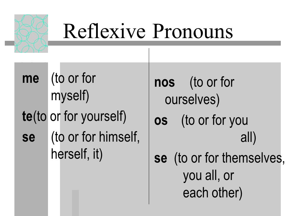 Reflexive Pronouns nos (to or for ourselves) me (to or for myself)