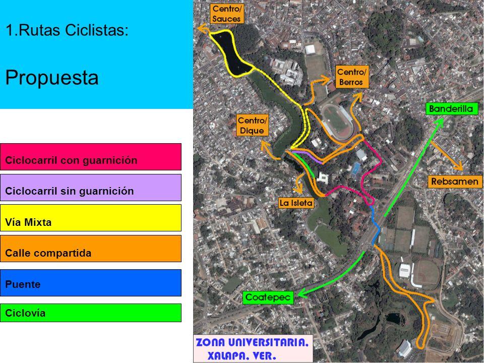 1.Rutas Ciclistas: Propuesta