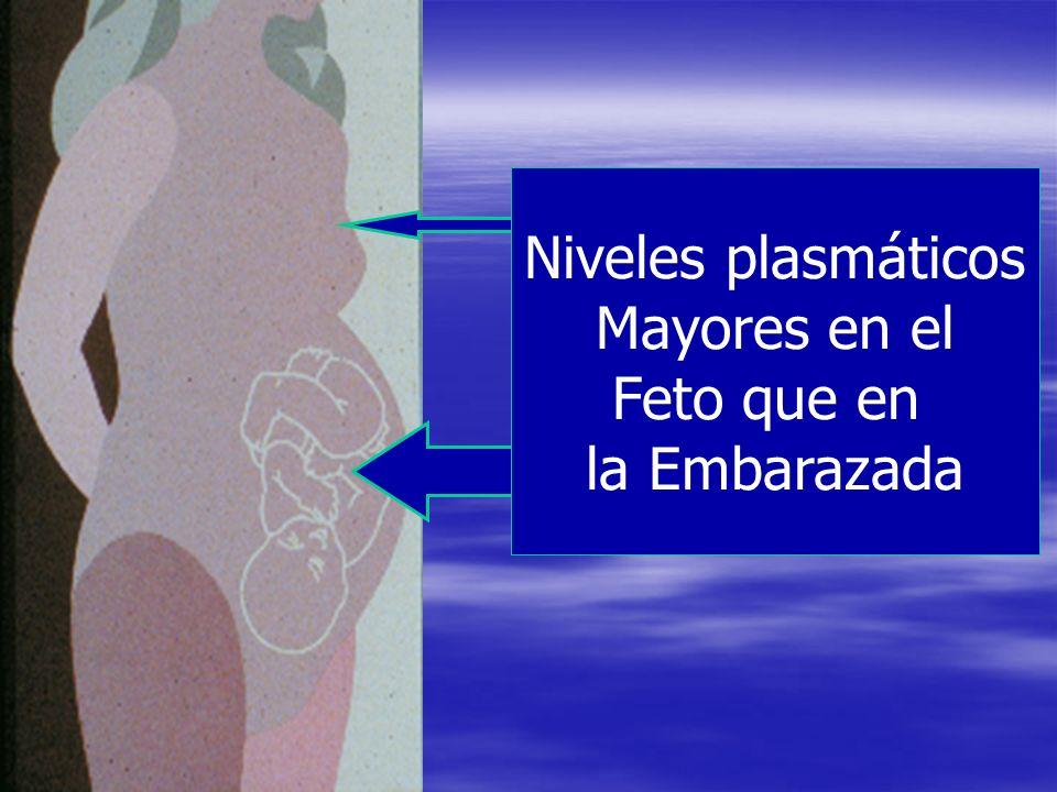 Niveles plasmáticos Mayores en el Feto que en la Embarazada